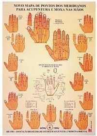 Mapa Pontos p/ Acupuntura e moxa nas mãosog:image