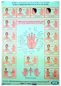 Mapa Korea Suji-Tim (Acupuntura nas mãos -face Palmar)og:image