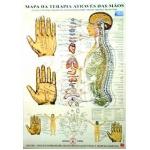 Mapa Terapia através das Mãos