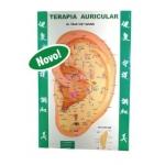 Mapa Terapia Auricular (Dr. Tran Viet Dzung)