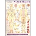 Mapa Nihon Shiatsu