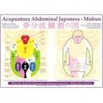 Mapa Acupuntura Abdominal Japonesa - Mubun