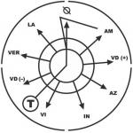 Gráfico Reciclador de Espectros Magnéticos