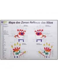 Mapa Zonas Reflexas das Mãosog:image