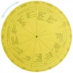 Tabela de Consulta Terapêutica (3ª - Amarela)